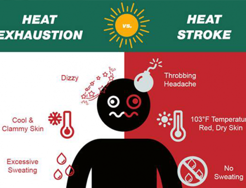 Recognizing Heat Stroke vs. Heat Exhaustion